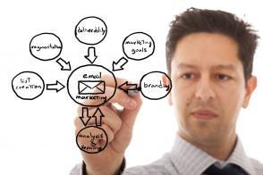 Marketing-ul online, o alternativa generatoare de venit