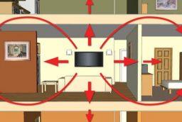 Ce este izolarea fonica?