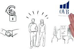 De ce sa alegeti OVB Romania asigurari de sanatate?
